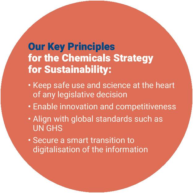 CSS key principles